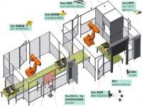 机械安全产品